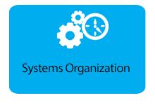 SystemsOrganization